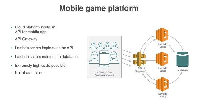 Mobile game platform • Cloud platform hosts an API for mobile app - API Gateway • Lambda scripts implement the API • Lambd...