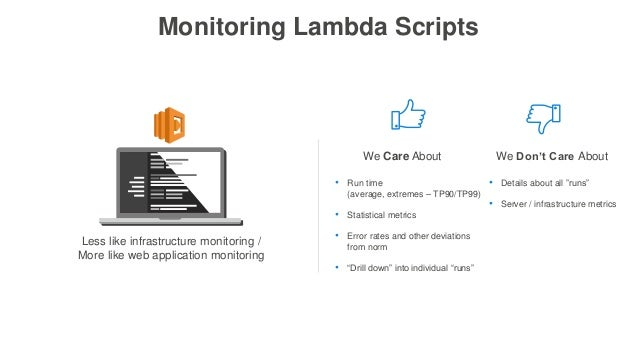 Monitoring Lambda Scripts Less like infrastructure monitoring / More like web application monitoring We Care About We Don'...