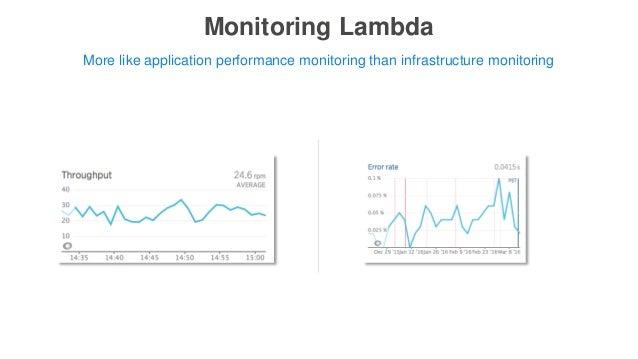 Monitoring Lambda More like application performance monitoring than infrastructure monitoring