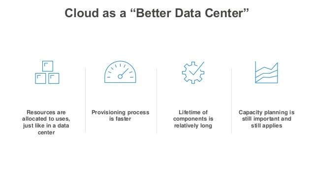 """Cloud as a """"Better Data Center"""" Resources are allocated to uses, just like in a data center Provisioning process is faster..."""
