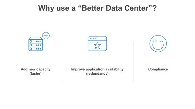 """Why use a """"Better Data Center""""? Add new capacity (faster) Improve application availability (redundancy) Compliance"""