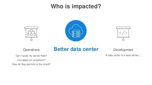 Who is impacted? Operations Better data center Development Can I scale my server fleet? Can apps run anywhere? How do they...