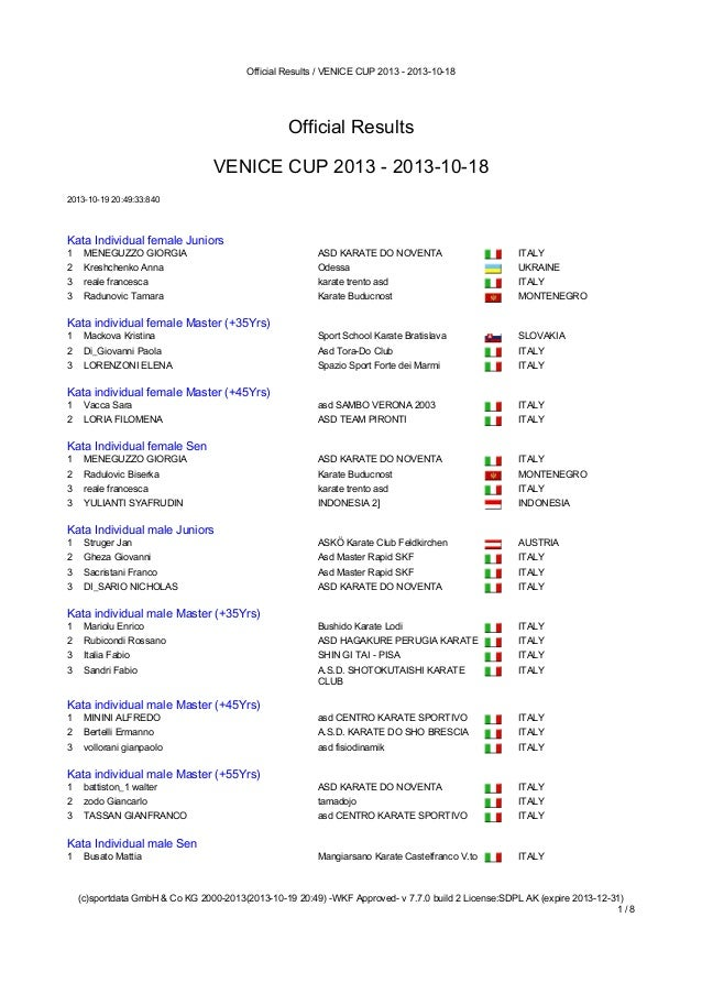 Official Results / VENICE CUP 2013 - 2013-10-18  Official Results VENICE CUP 2013 - 2013-10-18 2013-10-19 20:49:33:840  Ka...
