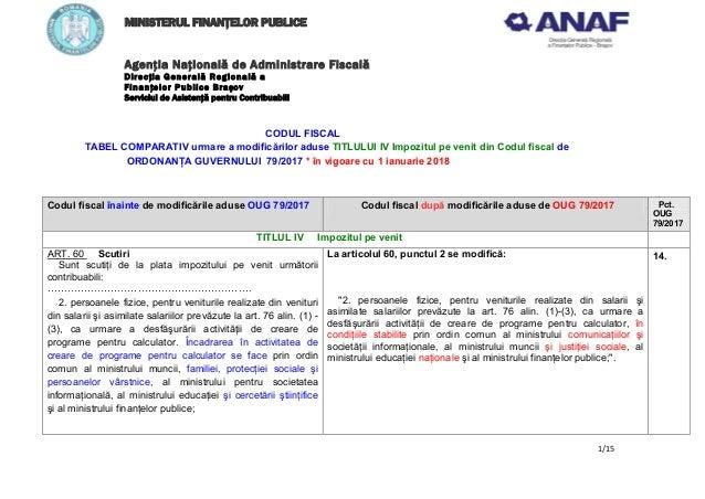 1/15 MINISTERUL FINANŢELOR PUBLICE Agenţia Naţională de Administrare Fiscală Direcţia Generală Regională a Finanţelor Publ...
