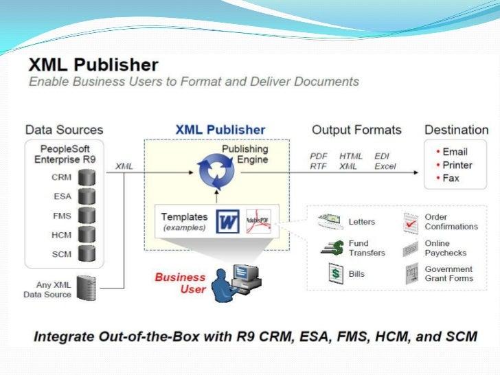 XMLPublisher