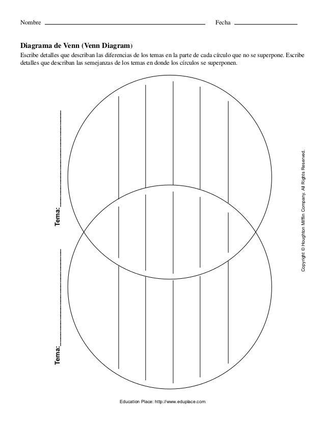 Organizadores grficos venn nombre fecha diagrama de venn venn diagram escribe detall ccuart Image collections