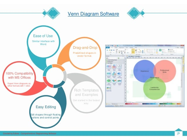 Venn diagram guide venn diagram software p similar interface with word ccuart Gallery