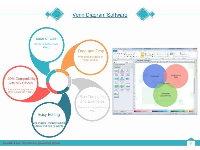 Venn diagram guide venn diagram software p similar interface with word ccuart Images