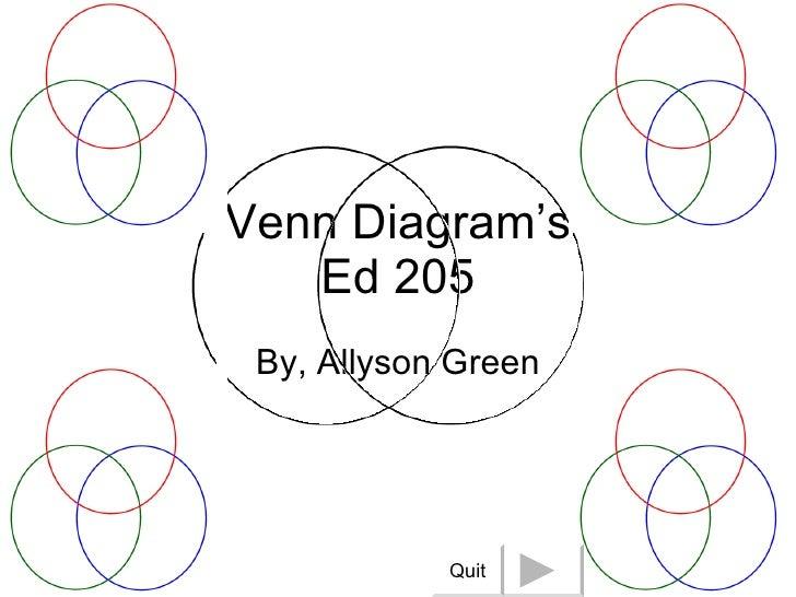 Venn Diagram's Ed 205 By, Allyson Green Quit