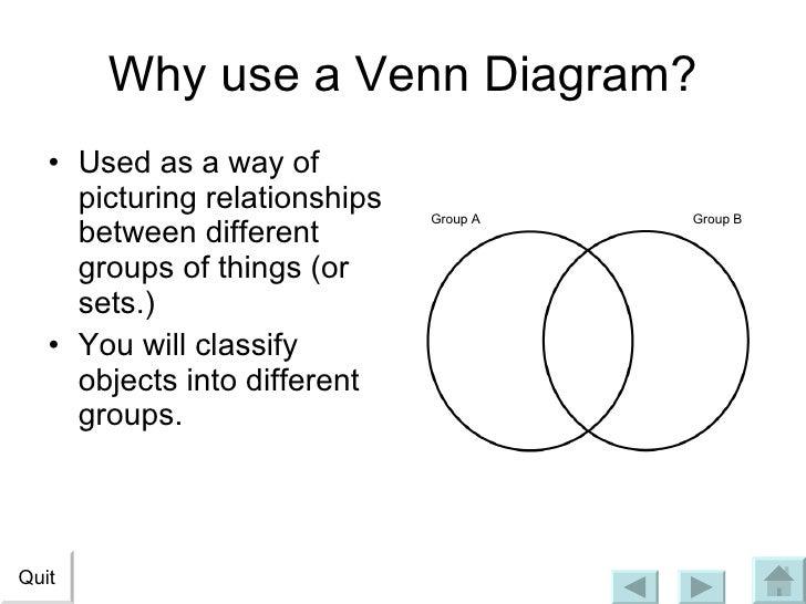 Venn Diagram For Math Project Basic Guide Wiring Diagram