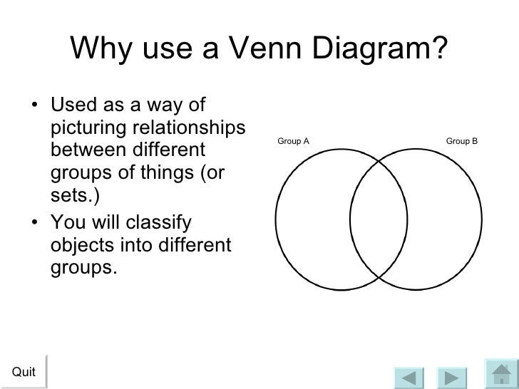 Venn Diagram Project