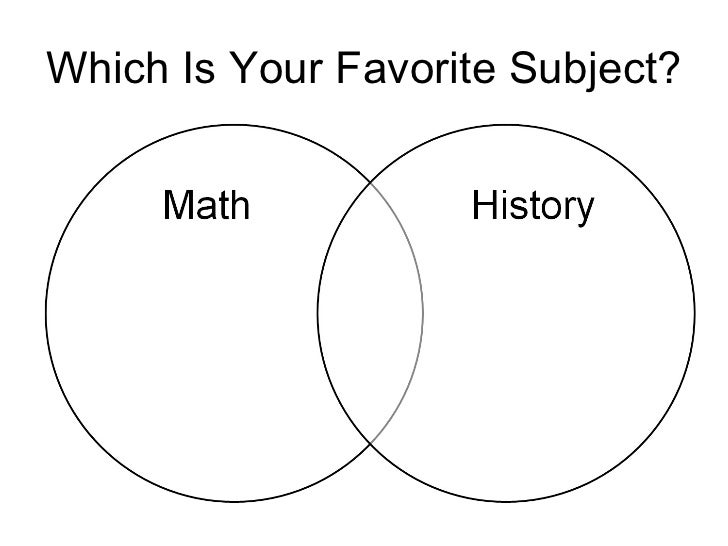 Venn diagram which is your favorite subject ccuart Image collections