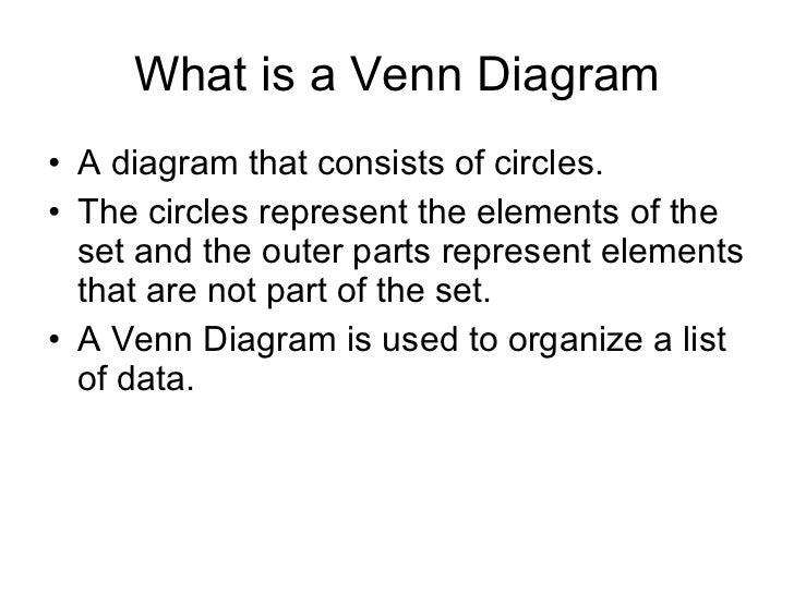Definition Venn Diagram Kenindlecomfortzone