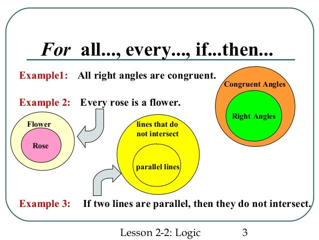 Venn Diagram In Logic Kubreforic
