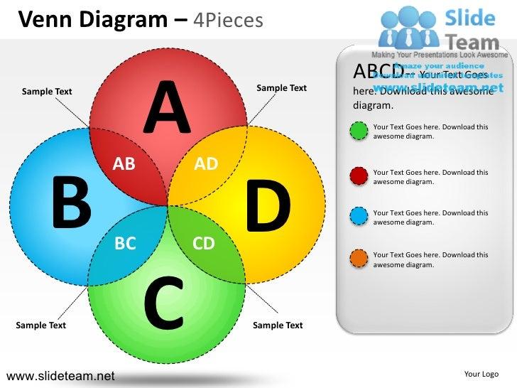 Venn Diagram 4 Pieces Powerpoint Ppt Slides