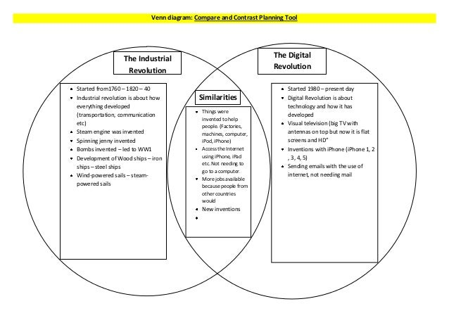 Venn Diagram Of Emails Block And Schematic Diagrams