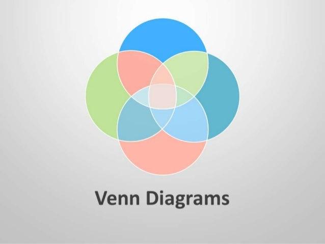 Venn diagram editable powerpoint template venn diagram editable powerpoint template download nowdownload now toneelgroepblik Images