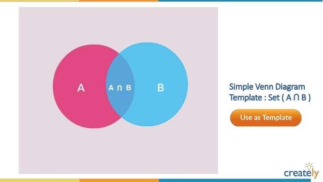 Venn Diagrams Templates By Creately