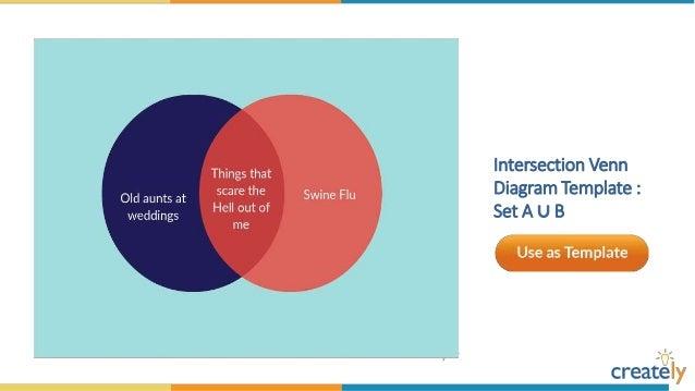 Venn diagrams templates by creately blank venn diagram template ccuart Images