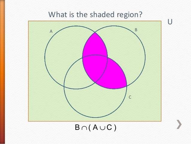 Cst 504 venn diagrams a b u what is the shaded region ccuart Images