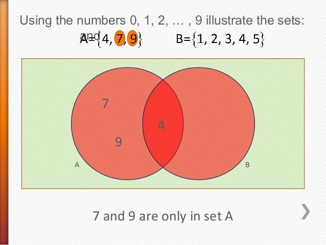 5 Set Venn Diagram Kubreforic