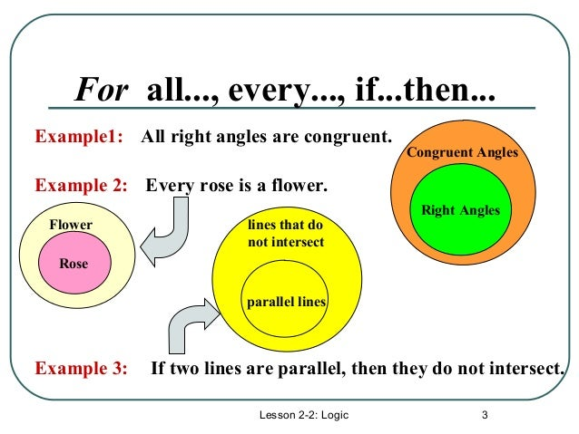 How To Deal With Venn Diagrams