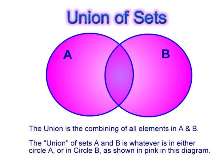 Union Of A Venn Diagram Engneforic