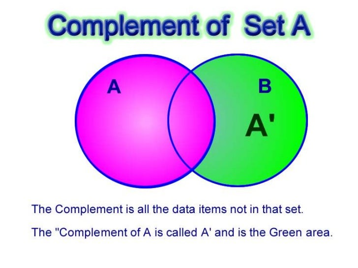 Venn diagram complement set examples house wiring diagram symbols venn diagrams and sets rh slideshare net set notation venn diagram examples example of a venn diagram with intersecting sets ccuart Image collections