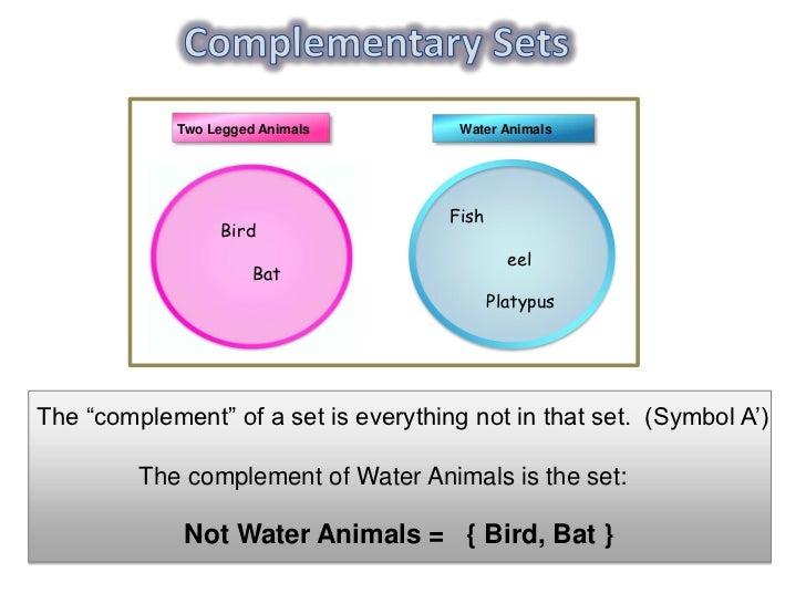 A complement venn diagram roho4senses a complement venn diagram ccuart Image collections