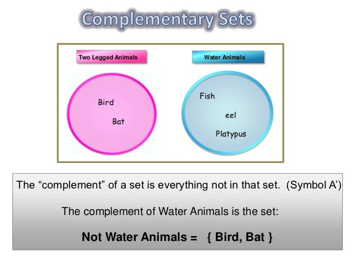 Definition Complement Venn Diagram Product Wiring Diagrams