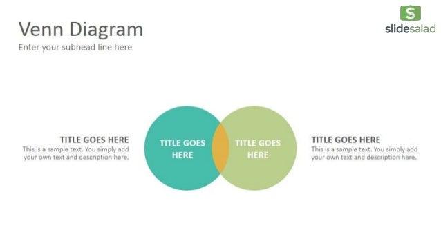 Venn Diagram Google Template: Venn Diagrams Google Slides Presentation Template - SlideSalad,Chart