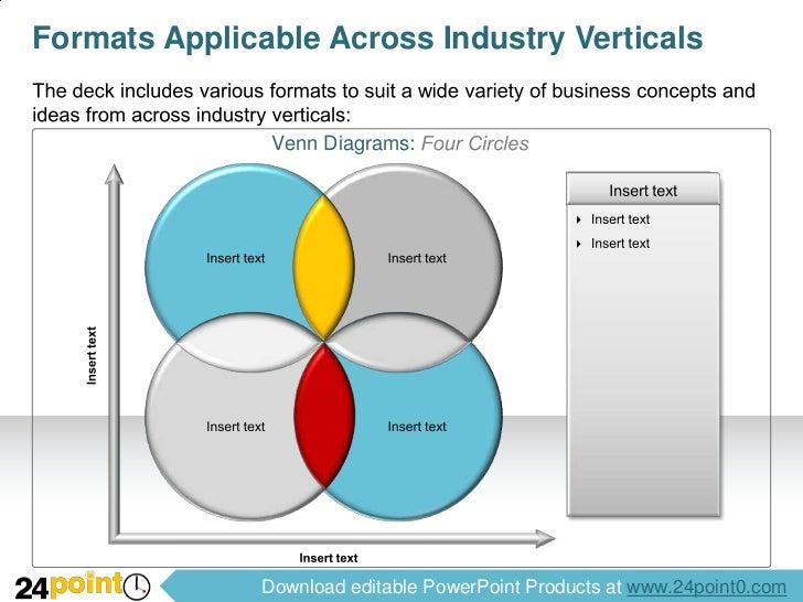 Business venn diagrams powerpoint ccuart Gallery