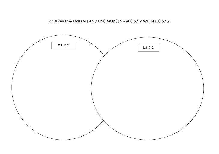 e business model venn diagram Venn diagram - readwritethink.