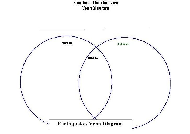 Venn earthquakes ccuart Gallery