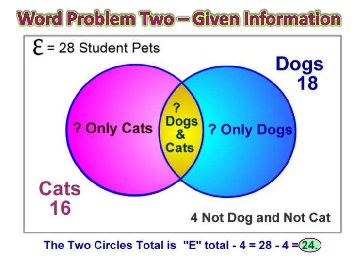 venn diagram word problems venn diagrams solved venn diagram word problem examples