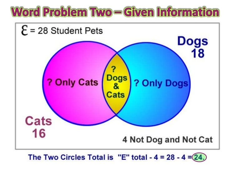 Venn diagram word problems see next slide 11 draw a venn diagram ccuart Image collections