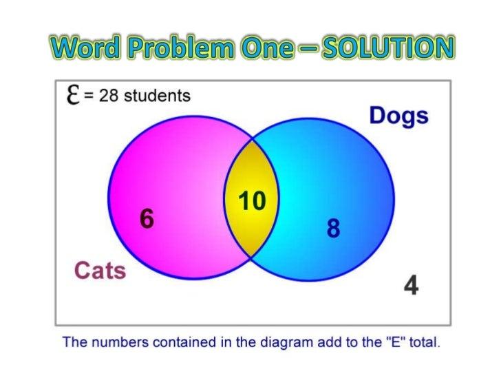 Venn Diagram Word Problems
