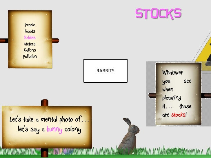 Stocks      People      Goods      Rabbits      Meters     Gallons     Pollution                                  RABBITS ...