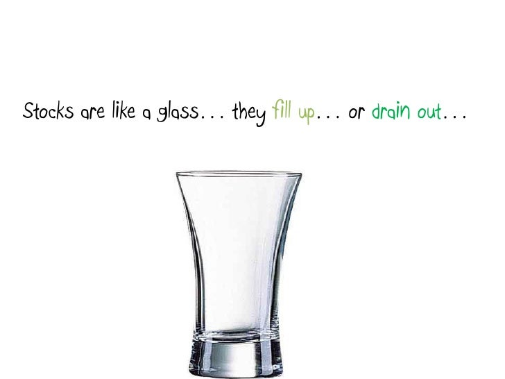 Stocks are like a glass… they fill up… or drain out…