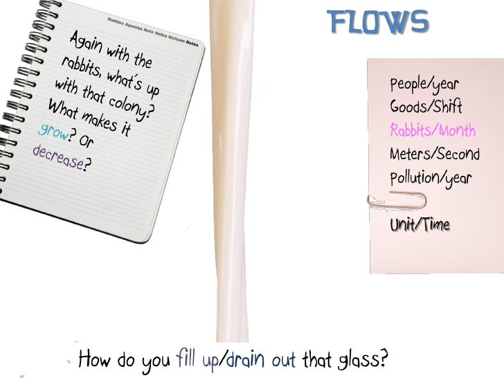FLOWS                                            People/year                                            Goods/Shift       ...