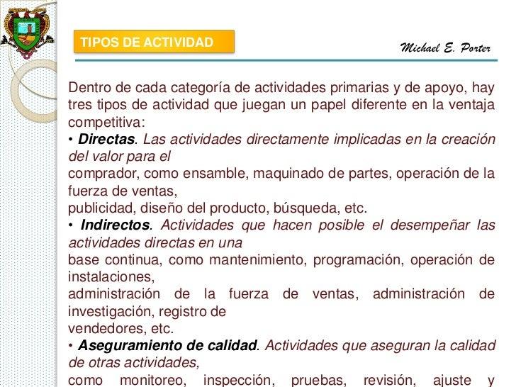 TIPOS DE ACTIVIDAD                                 Michael E. PorterDentro de cada categoría de actividades primarias y de...