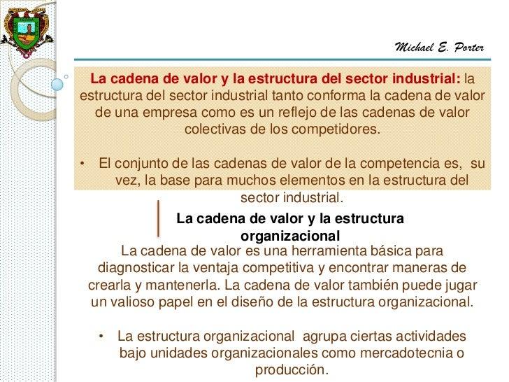 Michael E. Porter La cadena de valor y la estructura del sector industrial: laestructura del sector industrial tanto confo...