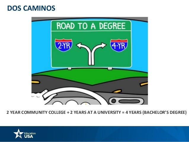 Terminología Clave • Junior/Community College • Transfer • Associate's Degree • Articulation Agreement • Guaranteed Transf...