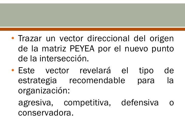 • Trazar un vector direccional del origen  de la matriz PEYEA por el nuevo punto  de la intersección.• Este vector revelar...