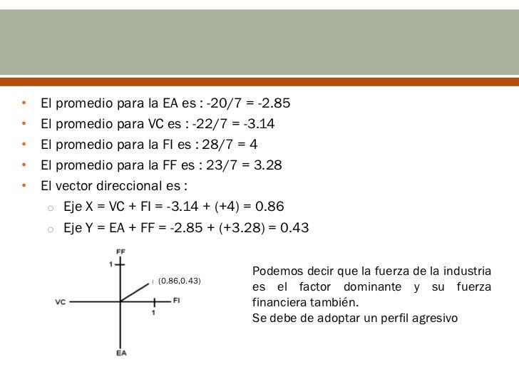 Fuerza financiera                                                              CalificacionesLa razón de capital primario ...