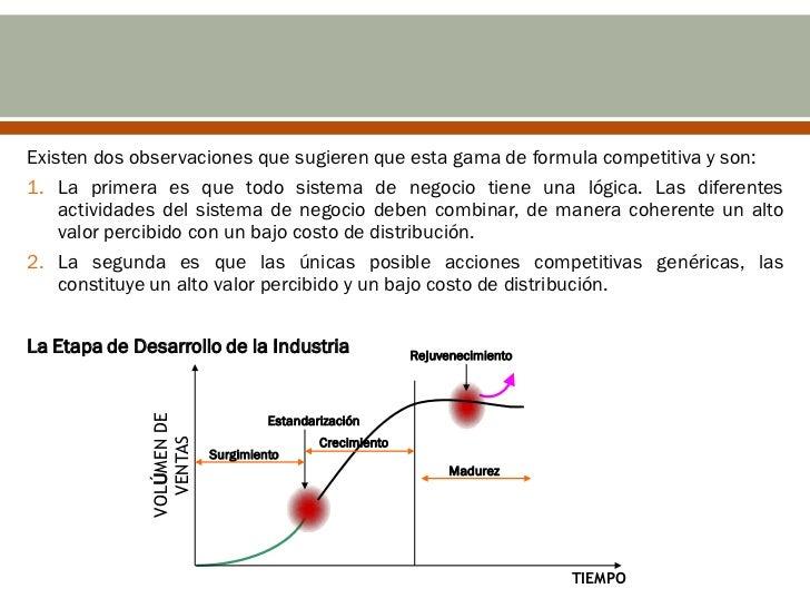Existen dos observaciones que sugieren que esta gama de formula competitiva y son:1. La primera es que todo sistema de neg...