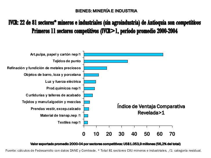 BIENES: MINERÍA E INDUSTRIA                Art.pulpa, papel y cartón nep/1                               Tejidos de puntoR...