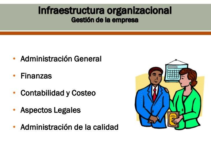 • Administración General• Finanzas• Contabilidad y Costeo• Aspectos Legales• Administración de la calidad