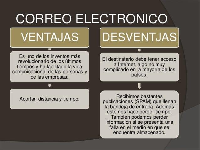 Ventajas y desventajas de correo electr nico y correo postal for Correo la 14