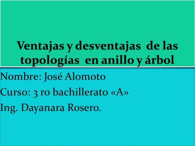 0828464e2555 Ventajas y desventajas de las topologías en anillo y arbol. Nombre  José  Alomoto Curso  3 ro bachillerato «A» Ing. Dayanara Rosero ...
